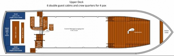 Merdeka 3 Layout above deck
